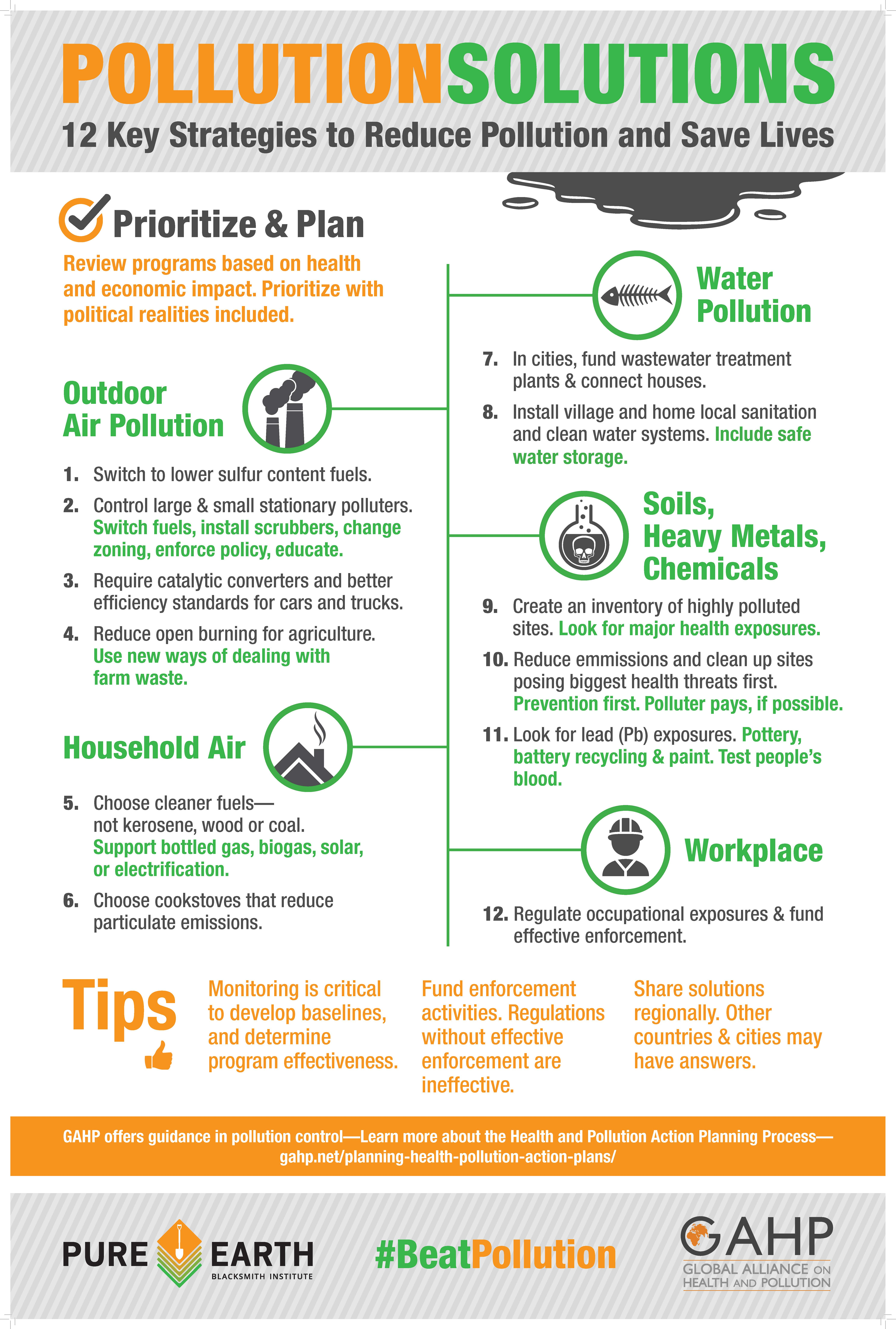 12 Step Roadmap To Pollution Control Gahp Global